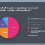 The Creative Response: How Freelancers and Agencies Are Adapting During COVID-19